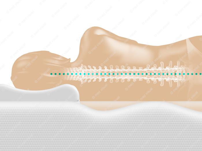Orthopädisch perfekte Lagerung des Körpers während des Schlafes – Illustrationen