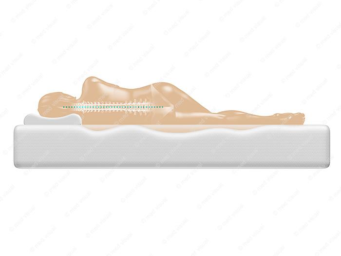 Schlafergonomie: Die richtige Matratze muss sich dem Körper anpassen – Illustrationen